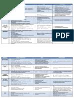 Tablas minerales.pdf