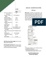 NEC Application of Articles