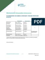 medicam_fotosensibles