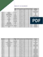 WEG Oil & Gas Reference List