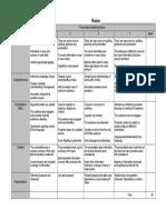 oral presentation marking rubric