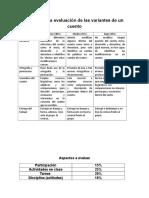 Evaluación de Las Variantes de Un Cuento