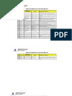 FDD2010_aprobados
