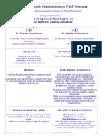 Comparando Relacionamentos na 3ª & 4ª Dimensões - Ricardo Durigan