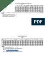 Perhitungan Debit Andalan.xls