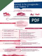DGS_Rougeole_Infog02_Exposition.pdf