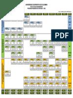 Plan de Estudios Ingeniería de SISTEMAS