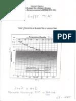 Feb 15 TLA Asphalt Cement Viscosity - Temp CHART