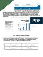 Opportunity Scholarship Test Score Analysis