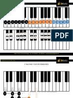 Piano - Acordes 1 - 2 - 3 Inversion