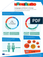 Infographic Languages 2017-09-25 0
