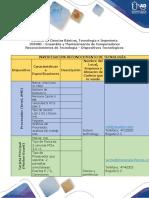 Anexo1_Dispositivos_Tecnologicos.docx