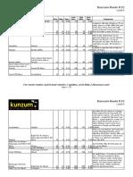 RouteK12-Ladakh.pdf