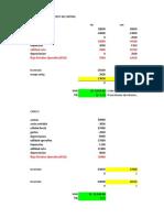 PRACTICA 1 - RENTABILIDAD ECONOMICA.xls