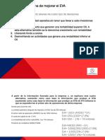 AYNER - Diapositivas Fromas de Mejorar El EVA, EVA Positivo y Dificultades Para Implementar El EVA