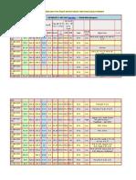Bosch FI Flow Rate