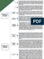 HISTORIA DE LA CORRUP CAP1.docx