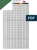 Fuse_Voltage_Drop_Chart_-_Cartridge_Fuse.pdf
