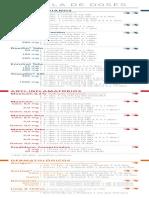 Tabela_Doses_Produtos_Pet_7x30cm_80004175_0815OF01.pdf