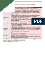 Anexo 2. Guía práctica para el tratamiento farmacológico de la IC-FEr