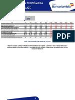 Tabla Macroeconómicos Proyectados - Enero 2019