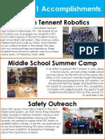 Annual Report New.pptx (1)