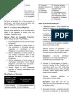 2. Gross Estate Introduction.pdf