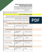 Formato Para Analisis de Las 5 Fuerzas de Porter
