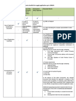 Supporting Documents Checklist for Supply Application Up to 100kVA