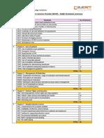Standards Summary