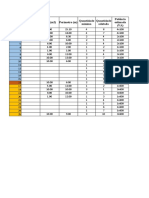 Tug - Tabela Padrão