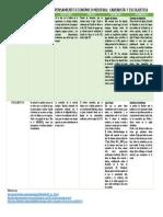 CUADRO COMPARATIVOS DEL PENSAMIENTO ECONÓMICO MEDIEVAL.docx