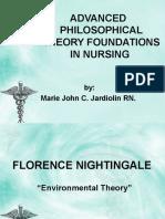FOUNDATIONS IN NURSING