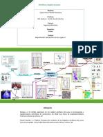 Mapa Mental-Murillo.pptx