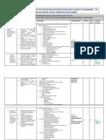 IESTP ASHANINKA Proyecot Curricular Prod. Agropecuaria-2018.docx