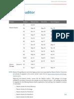 Product Release Matrix
