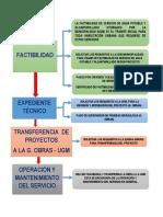 Diagrama de Cobertura de La Ugm