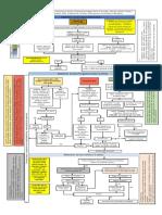Fluxograma MS_CHIK_Final - Proposta 2.pdf