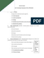 Liste de termes glossaire terminologique ECONOMIE