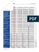 METERRUN Technical Guide Danieenior Orifice Fitting en 44048 15