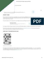 Arabic Scale Guitar TAB, Notation, Diagrams & Information