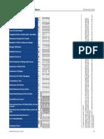 METERRUN Technical Guide Danieenior Orifice Fitting en 44048 29
