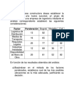 fACTORES LOCALIZACION DE EMPRESA