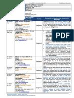 CV NOV 2018 KDN-Tariff ExpertEconomist