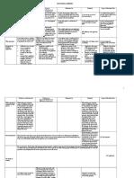ProvRev Table.doc