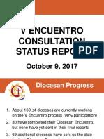 Diocesan Survey