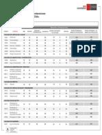 Ponderaciones-Temuco.pdf