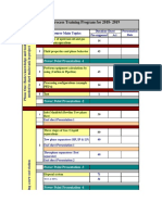 Updated Process course schedule3.pdf