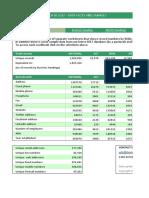 Australian+Business+Database+2017+sample.xls
