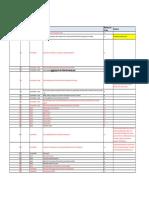 Accounting Gaps Analysis-Oracle